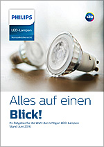 Philips LED Kompaktübersicht September 2014